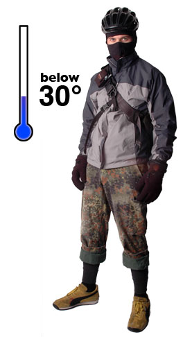 How to dress for temperatures in the 30°'s F range